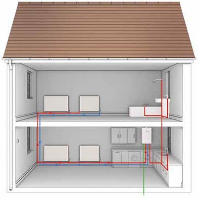 combi boiler installer in clacton