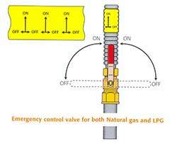 emergency control valve